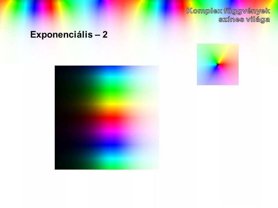 Komplex függvények színes világa Exponenciális – 2