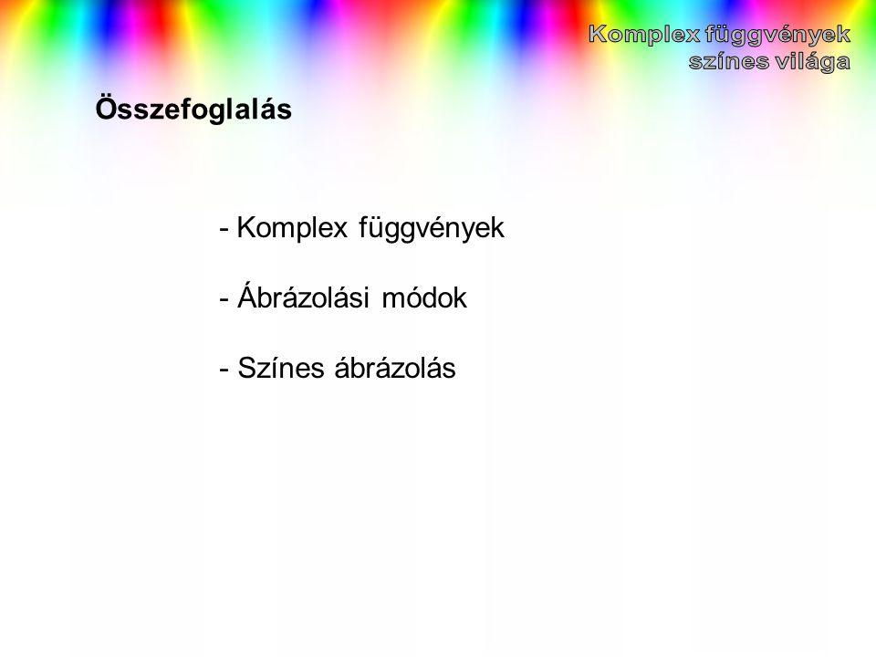 Összefoglalás - Komplex függvények Ábrázolási módok Színes ábrázolás