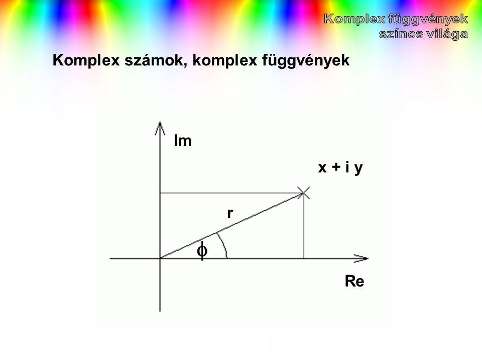 f Komplex számok, komplex függvények Im x + i y r Re