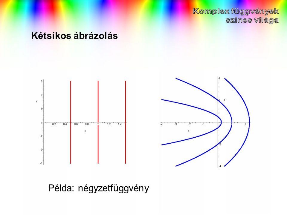 Példa: négyzetfüggvény