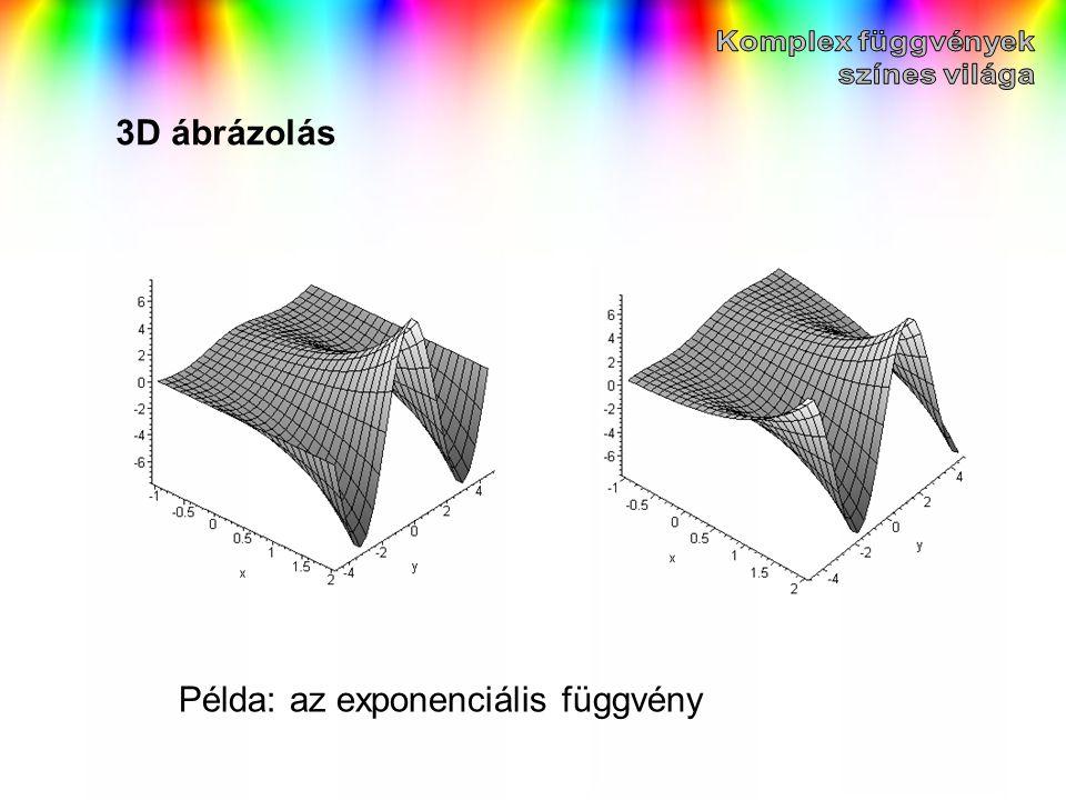 Példa: az exponenciális függvény