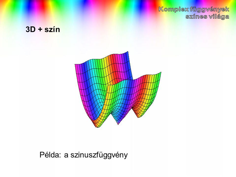Példa: a szinuszfüggvény