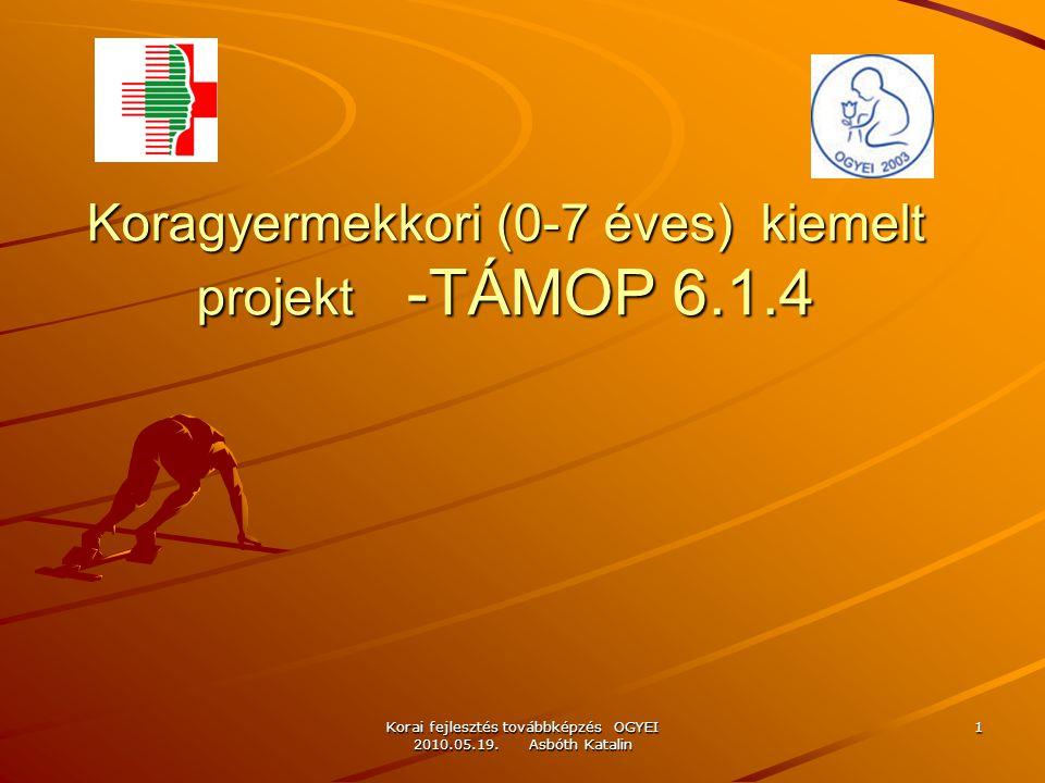 Koragyermekkori (0-7 éves) kiemelt projekt -TÁMOP 6.1.4