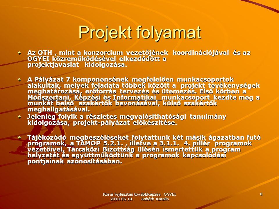 Korai fejlesztés továbbképzés OGYEI 2010.05.19. Asbóth Katalin
