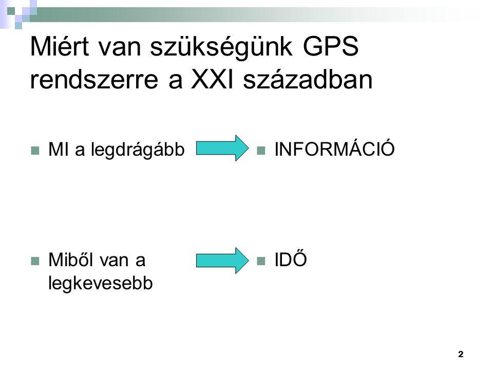 Miért van szükségünk GPS rendszerre a XXI században