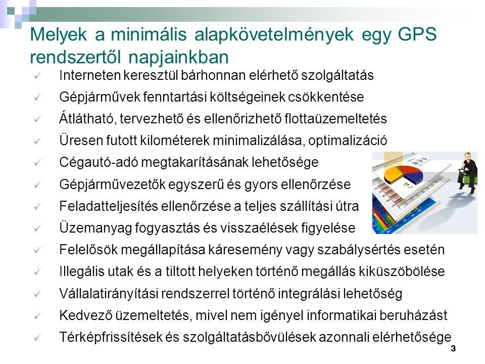 Melyek a minimális alapkövetelmények egy GPS rendszertől napjainkban