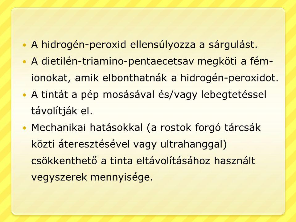 A hidrogén-peroxid ellensúlyozza a sárgulást.