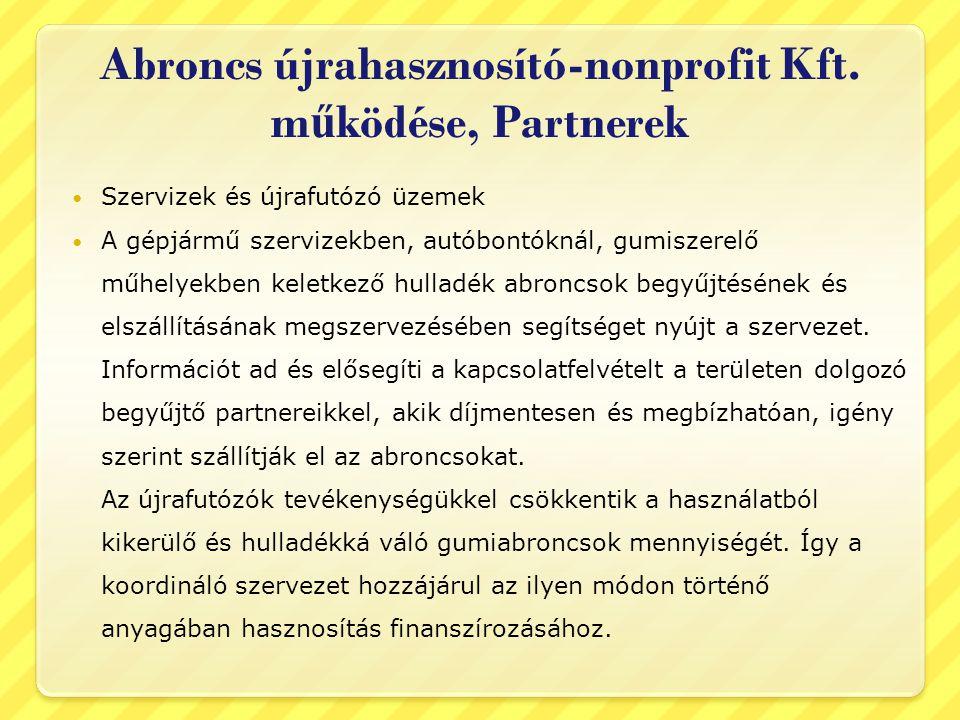 Abroncs újrahasznosító-nonprofit Kft. működése, Partnerek