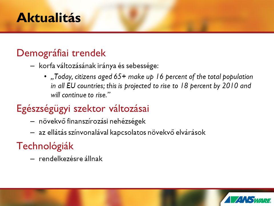 Aktualitás Demográfiai trendek Egészségügyi szektor változásai