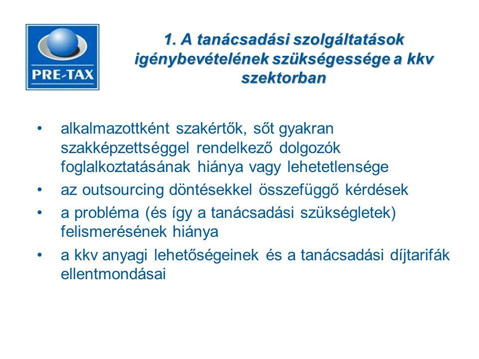 1. A tanácsadási szolgáltatások igénybevételének szükségessége a kkv szektorban