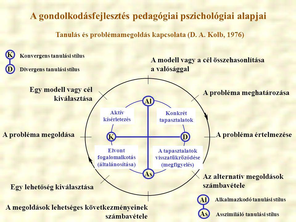 A gondolkodásfejlesztés pedagógiai pszichológiai alapjai