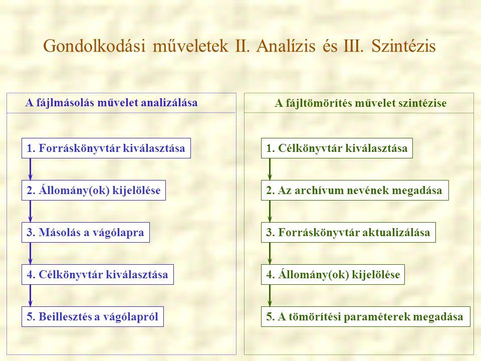 Gondolkodási műveletek II. Analízis és III. Szintézis