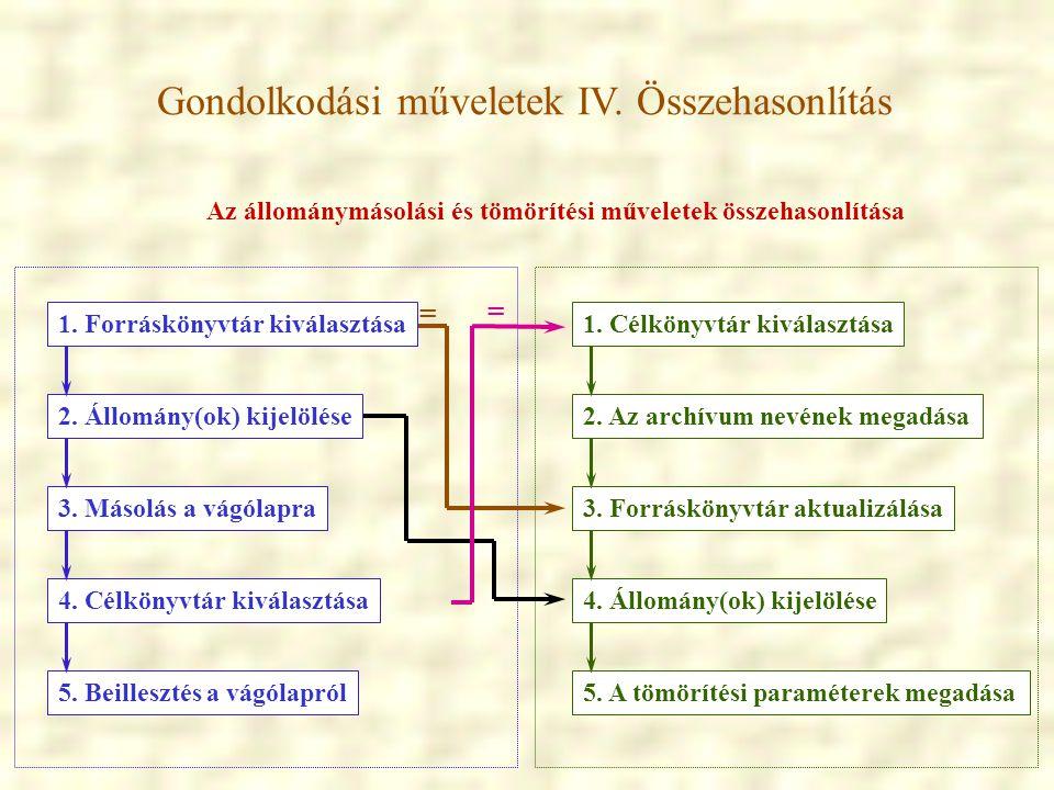 Gondolkodási műveletek IV. Összehasonlítás