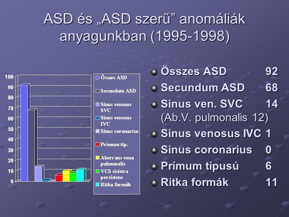 """ASD és """"ASD szerű anomáliák anyagunkban (1995-1998)"""