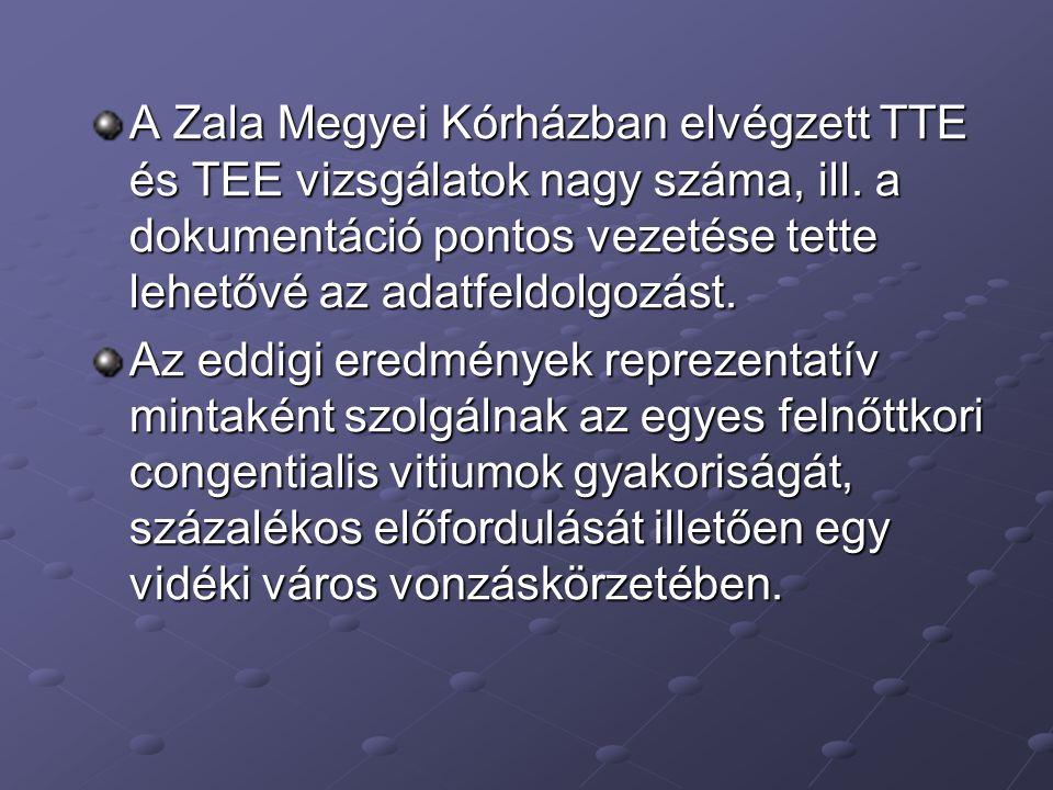 A Zala Megyei Kórházban elvégzett TTE és TEE vizsgálatok nagy száma, ill. a dokumentáció pontos vezetése tette lehetővé az adatfeldolgozást.