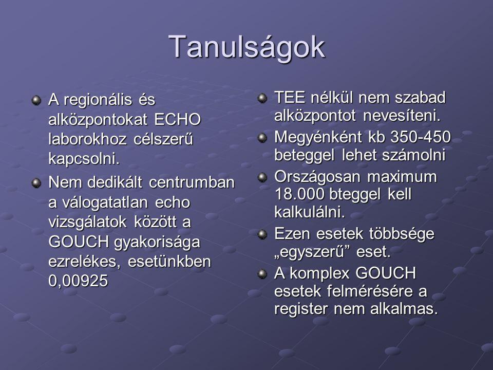 Tanulságok A regionális és alközpontokat ECHO laborokhoz célszerű kapcsolni.
