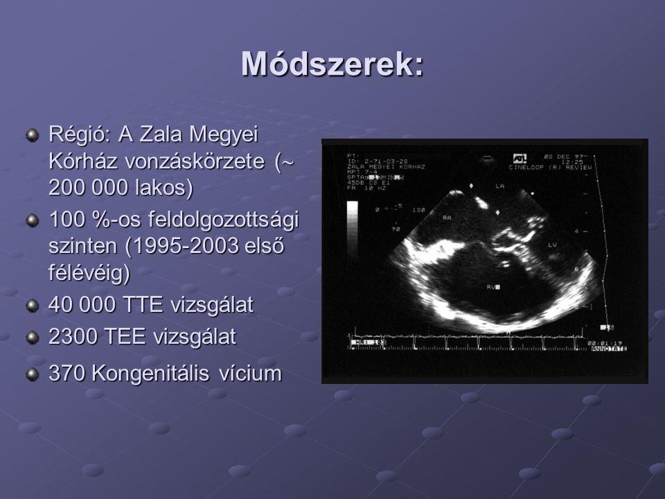 Módszerek: Régió: A Zala Megyei Kórház vonzáskörzete ( 200 000 lakos)