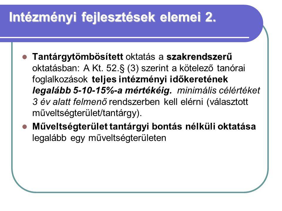 Intézményi fejlesztések elemei 2.