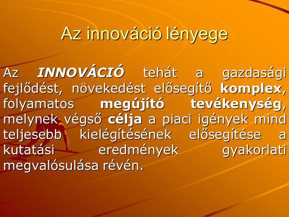 Az innováció lényege