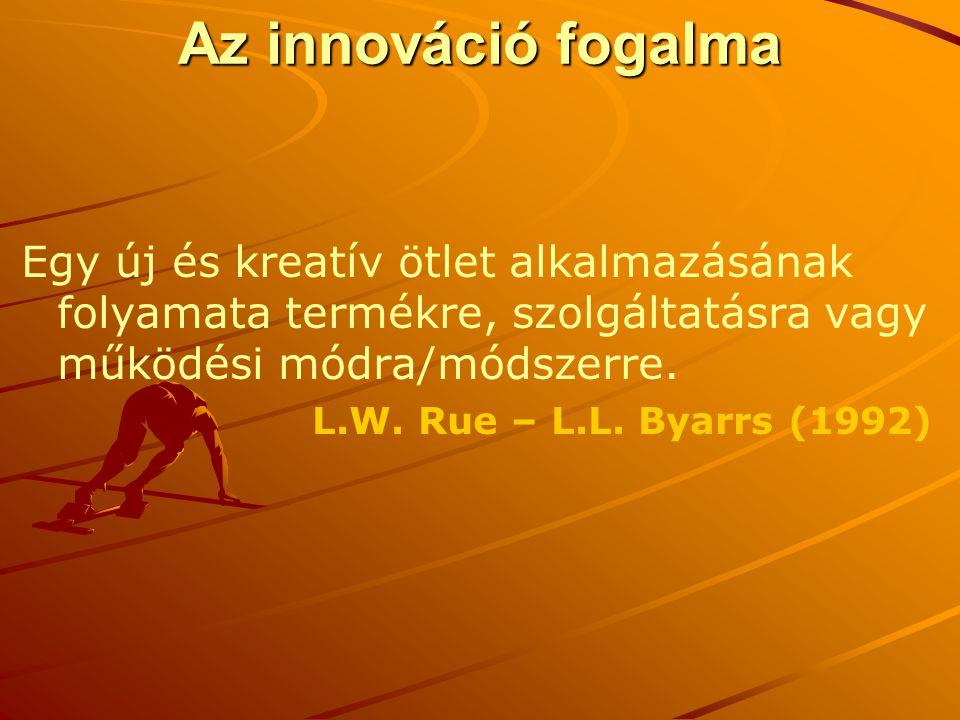 Az innováció fogalma Egy új és kreatív ötlet alkalmazásának folyamata termékre, szolgáltatásra vagy működési módra/módszerre.