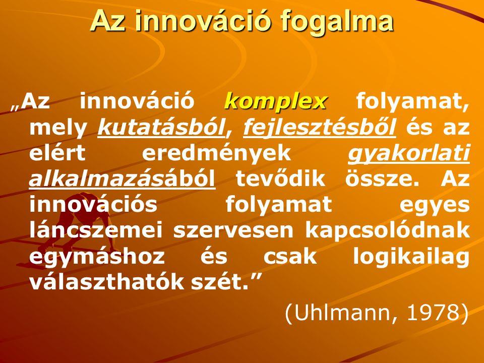 Az innováció fogalma