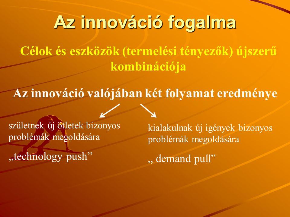 Az innováció fogalma Célok és eszközök (termelési tényezők) újszerű kombinációja. Az innováció valójában két folyamat eredménye.