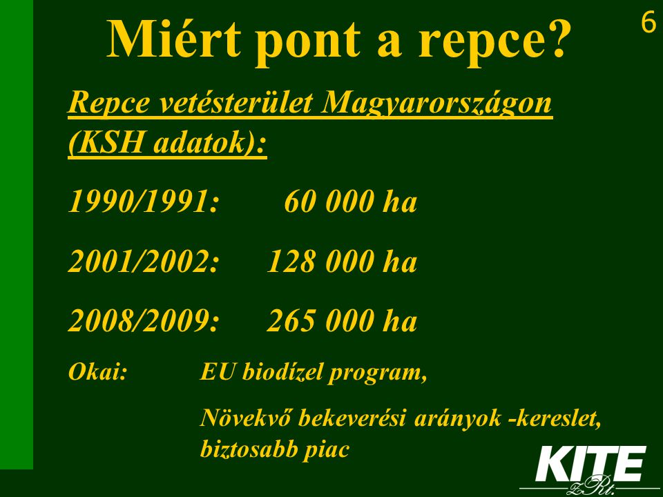 Miért pont a repce Repce vetésterület Magyarországon (KSH adatok):