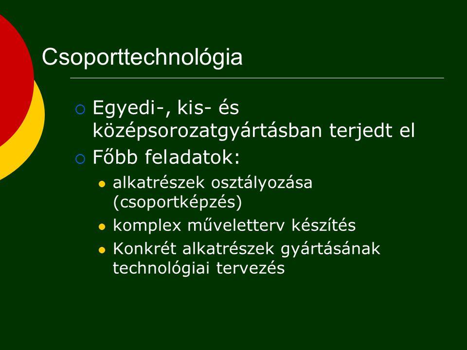 Csoporttechnológia Egyedi-, kis- és középsorozatgyártásban terjedt el