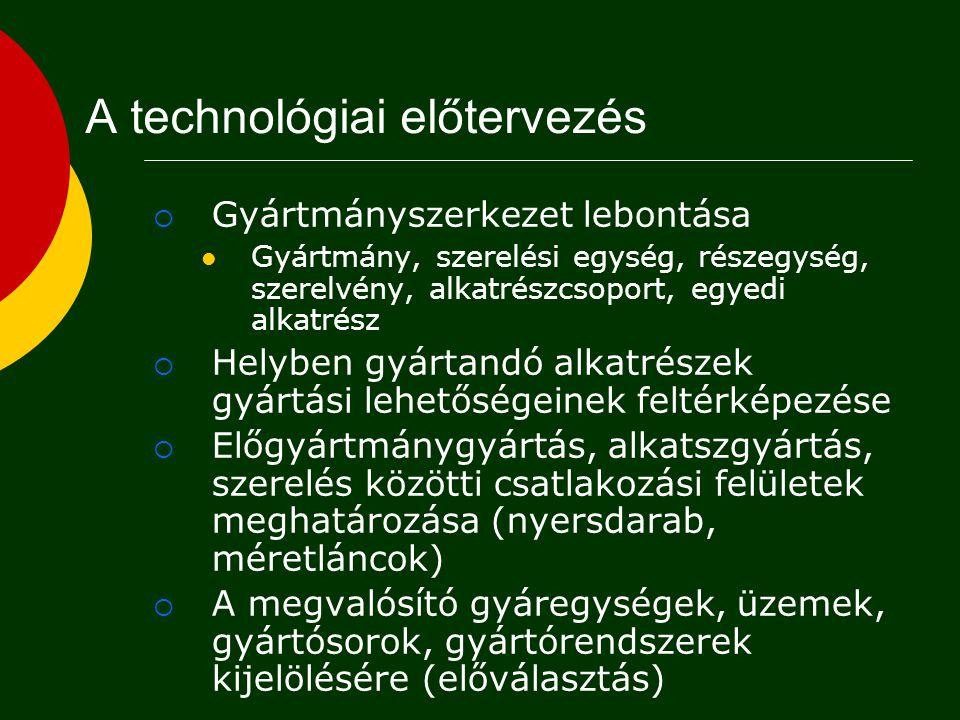 A technológiai előtervezés