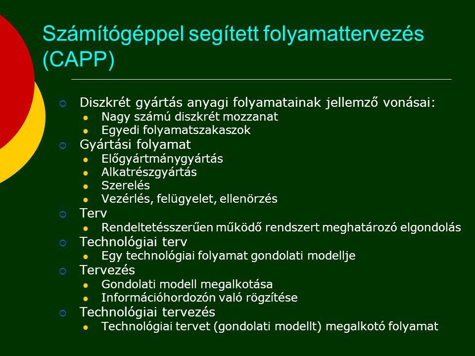 Számítógéppel segített folyamattervezés (CAPP)