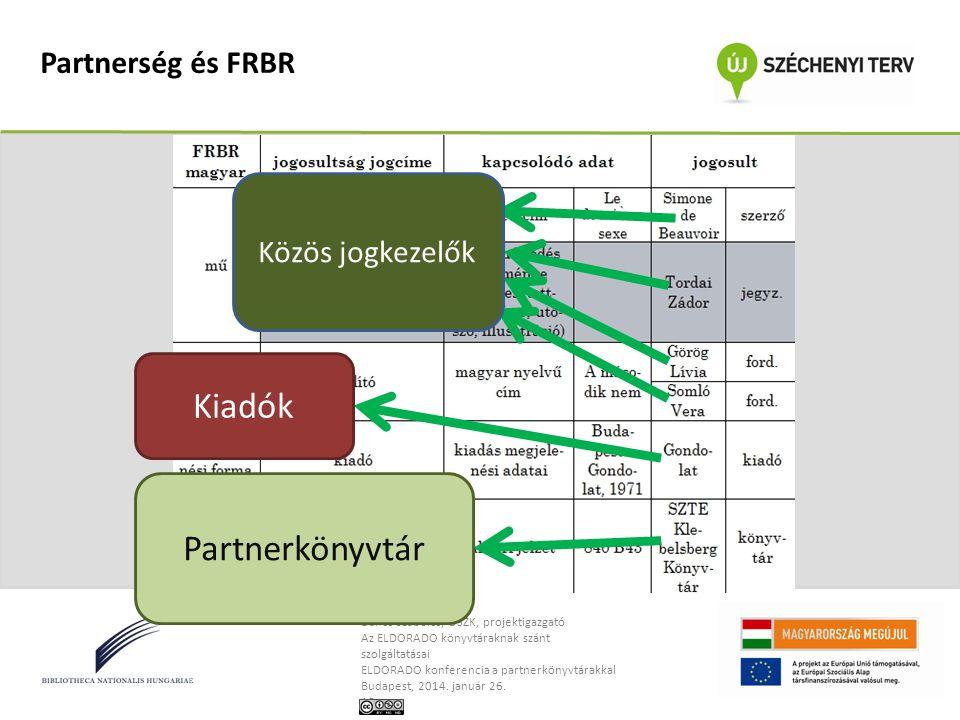 Partnerség és FRBR Közös jogkezelők Kiadók Partnerkönyvtár