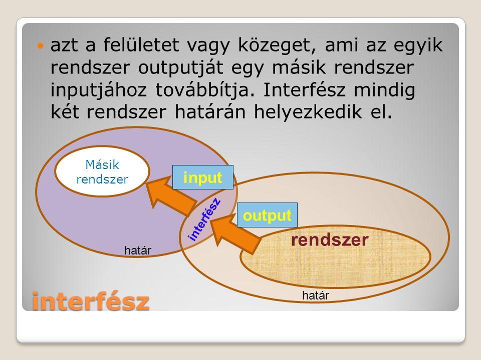 azt a felületet vagy közeget, ami az egyik rendszer outputját egy másik rendszer inputjához továbbítja. Interfész mindig két rendszer határán helyezkedik el.