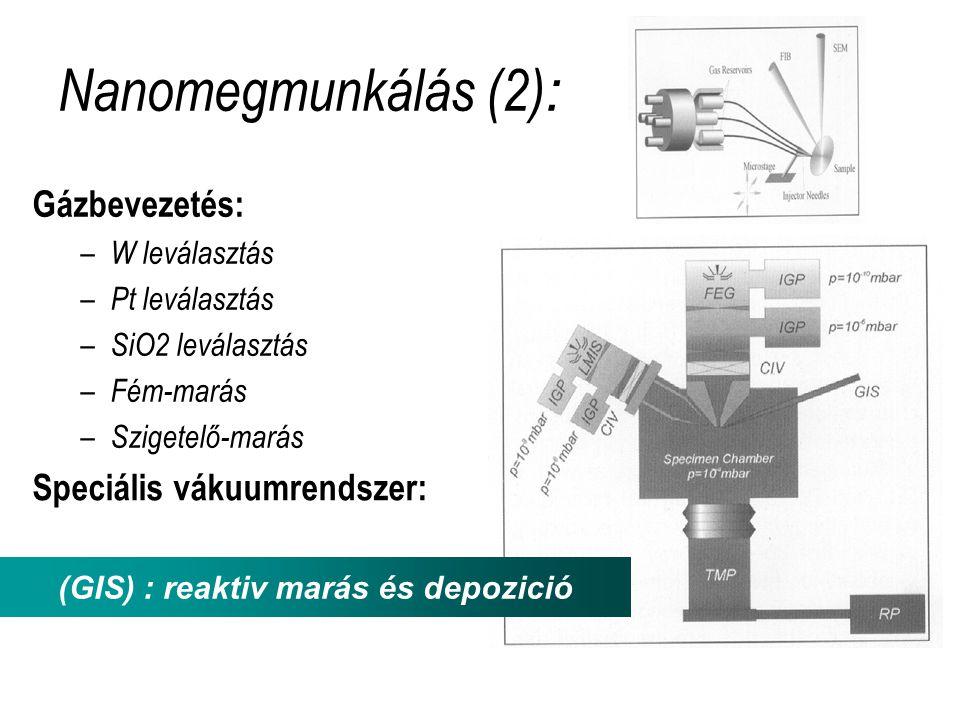 (GIS) : reaktiv marás és depozició
