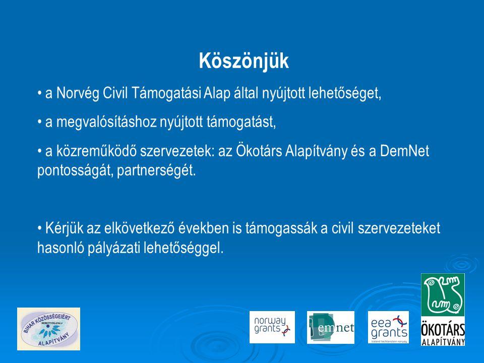 Köszönjük a Norvég Civil Támogatási Alap által nyújtott lehetőséget,