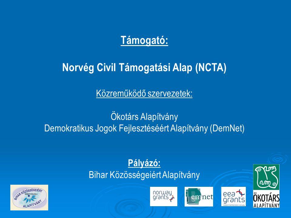 Norvég Civil Támogatási Alap (NCTA)
