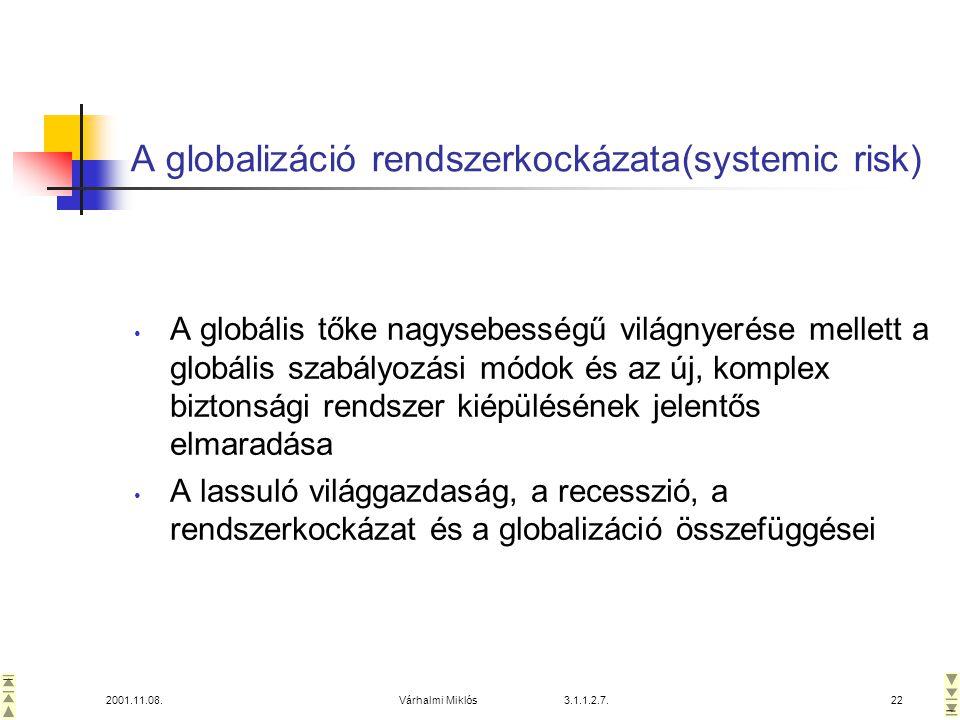 A globalizáció rendszerkockázata(systemic risk)