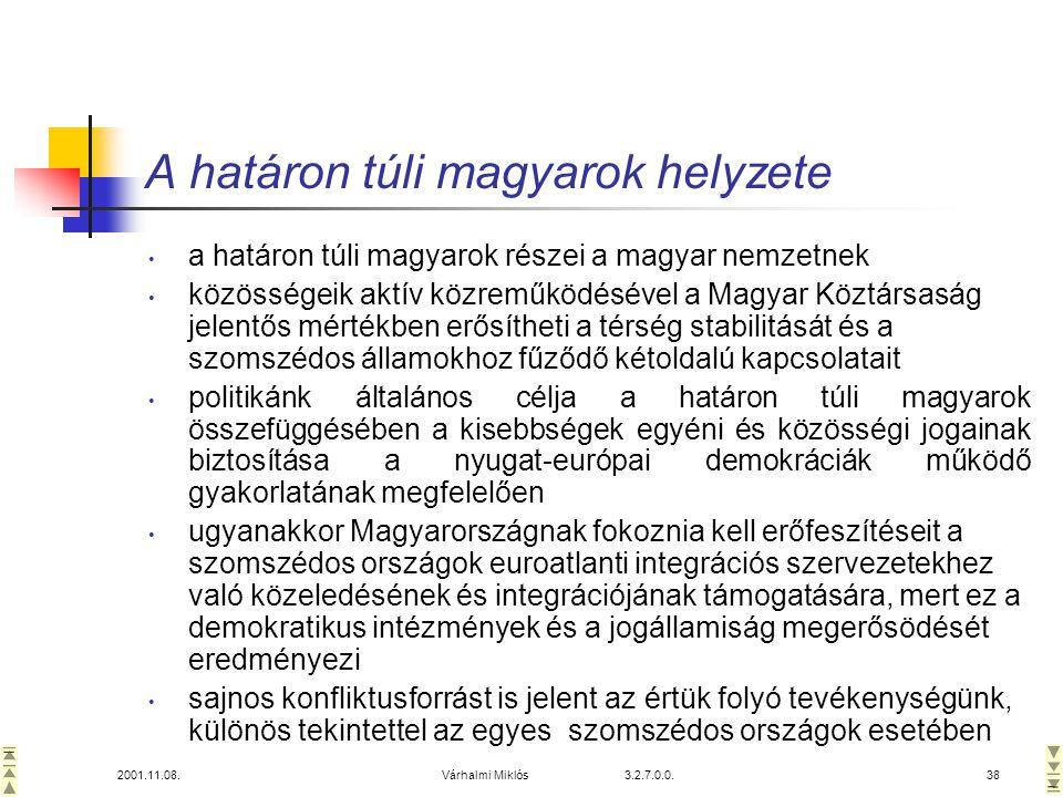 A határon túli magyarok helyzete