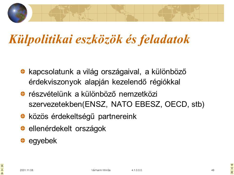 Külpolitikai eszközök és feladatok