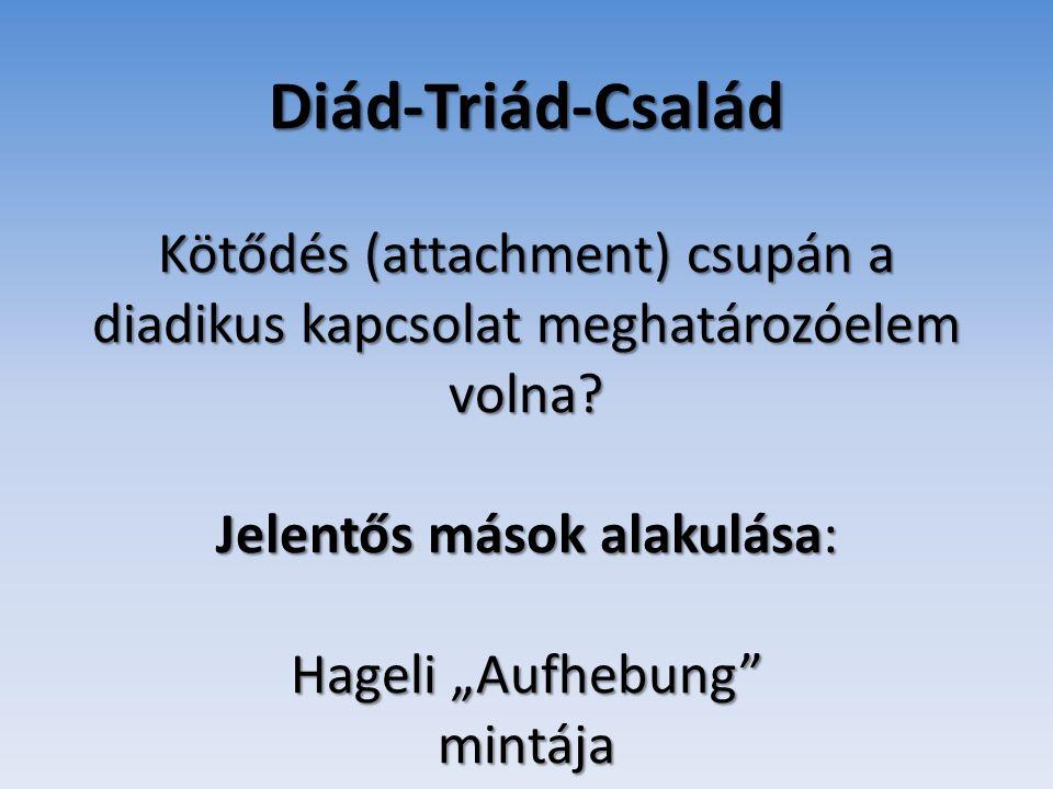 Diád-Triád-Család Kötődés (attachment) csupán a diadikus kapcsolat meghatározóelem volna.