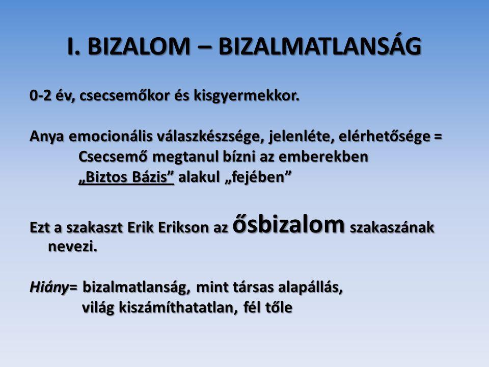 I. BIZALOM – BIZALMATLANSÁG
