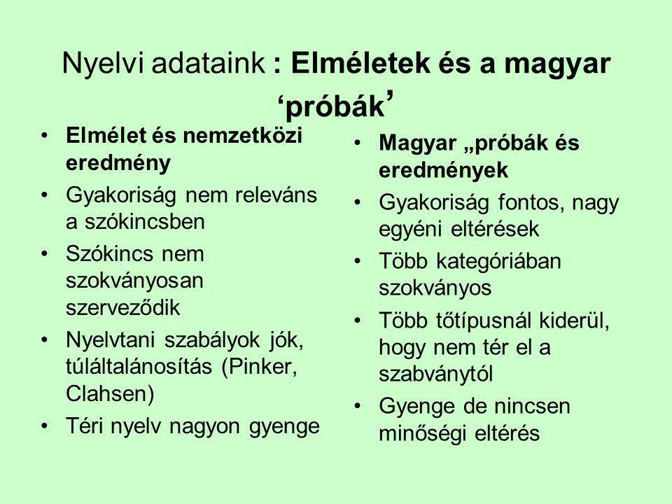 Nyelvi adataink : Elméletek és a magyar 'próbák'