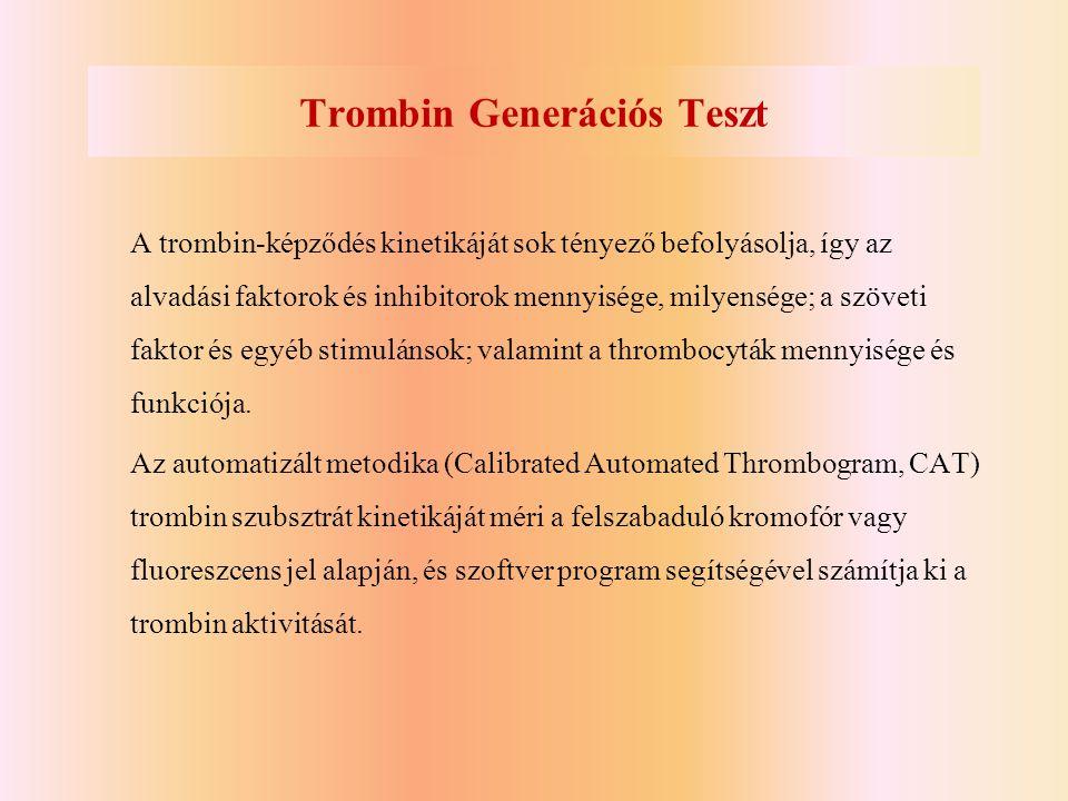 Trombin Generációs Teszt