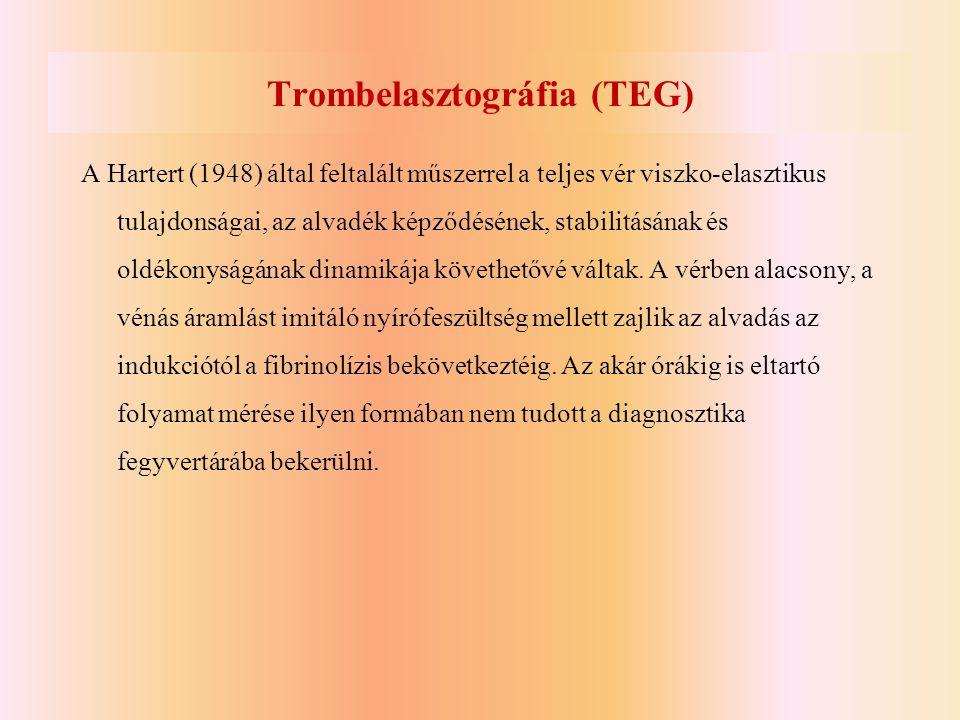 Trombelasztográfia (TEG)