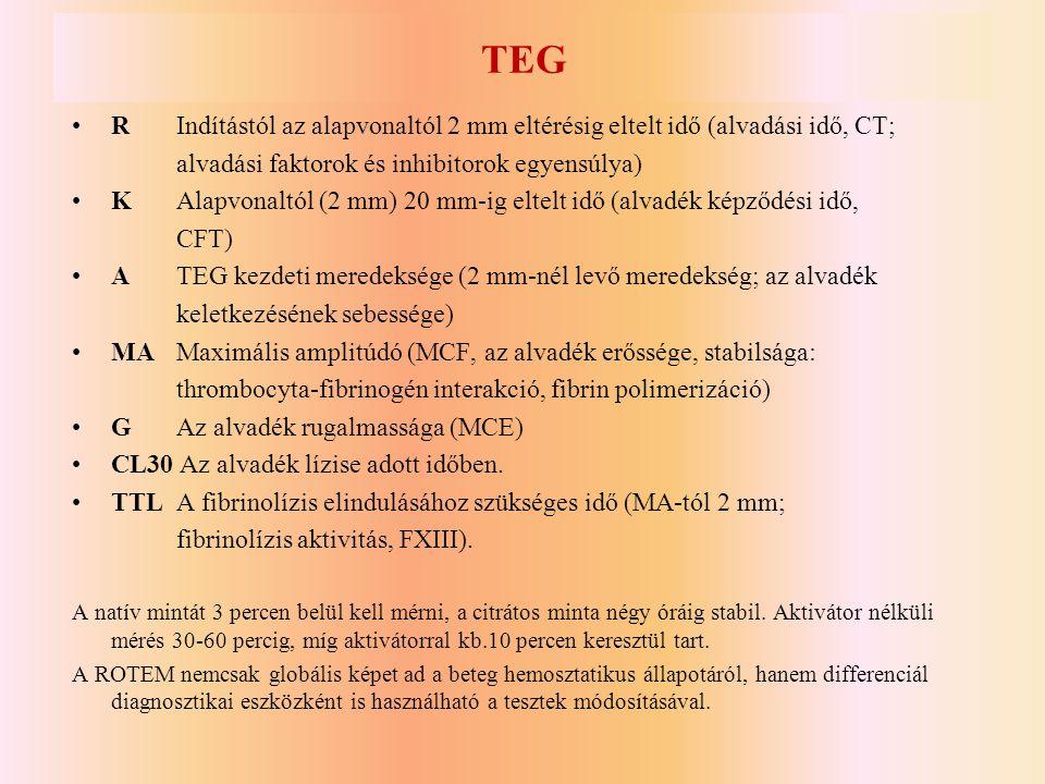 TEG R Indítástól az alapvonaltól 2 mm eltérésig eltelt idő (alvadási idő, CT; alvadási faktorok és inhibitorok egyensúlya)