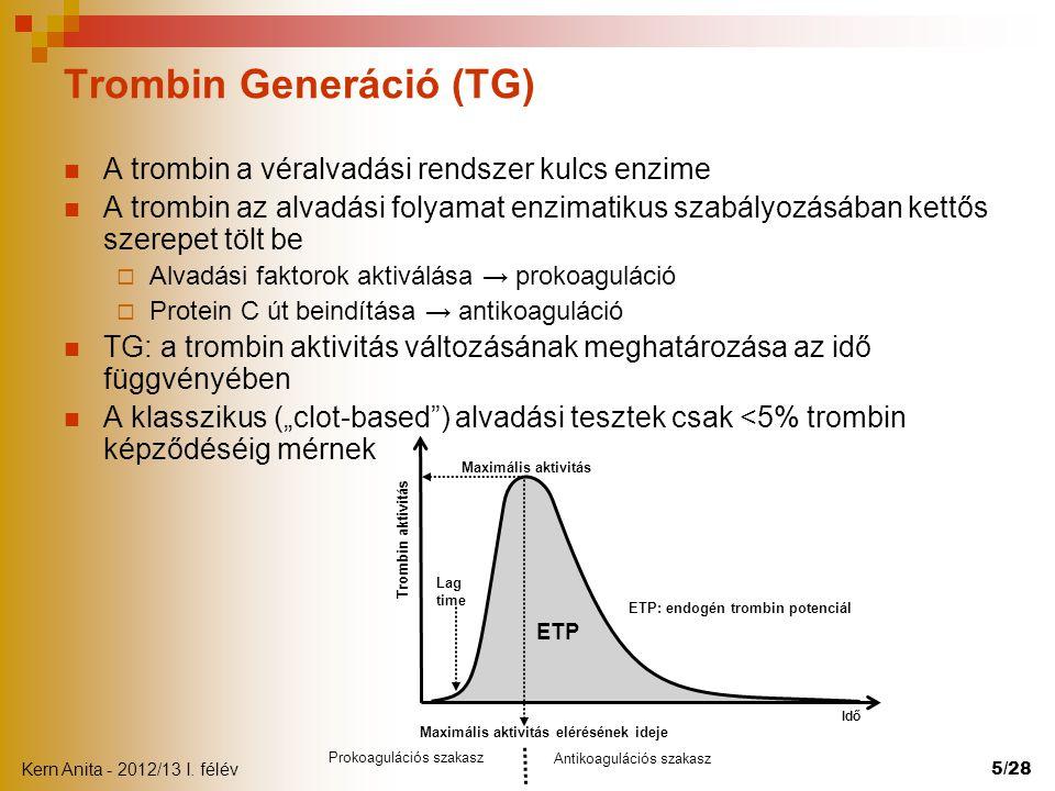 Trombin Generáció (TG)
