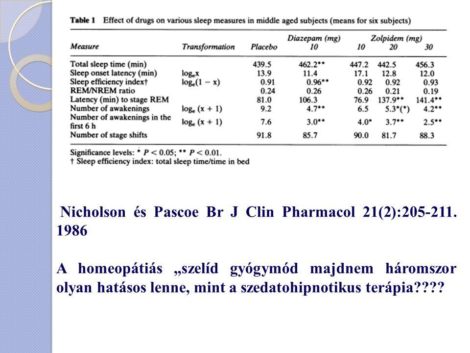 Nicholson és Pascoe Br J Clin Pharmacol 21(2):205-211. 1986