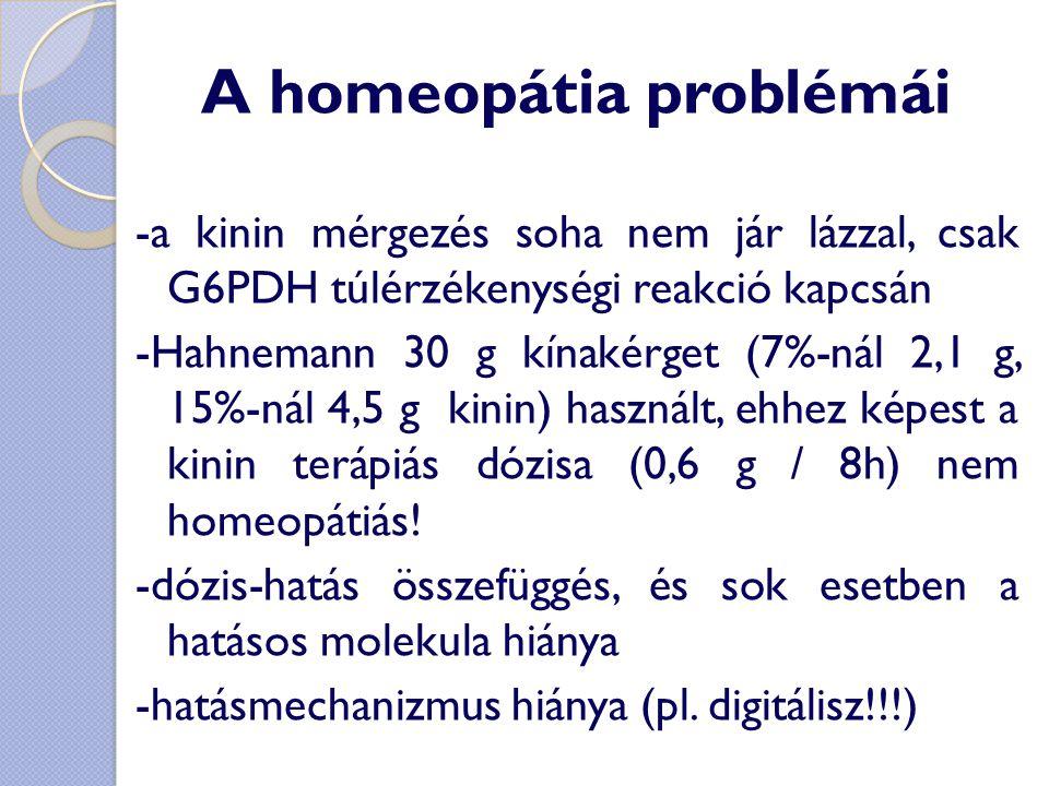 A homeopátia problémái