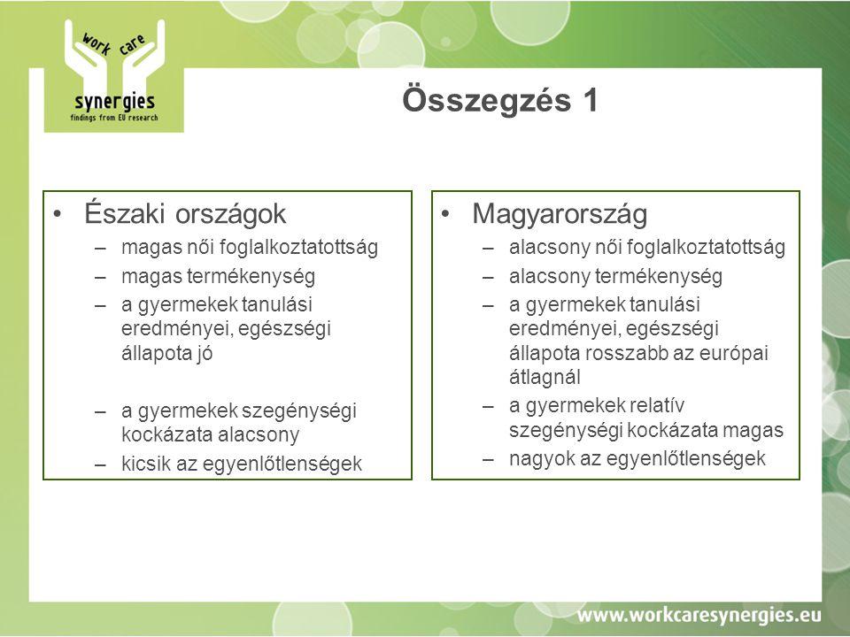 Összegzés 1 Északi országok Magyarország magas női foglalkoztatottság