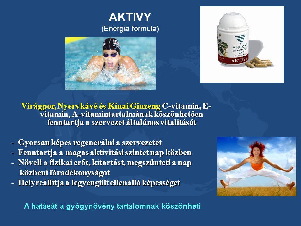 AKTIVY (Energia formula)