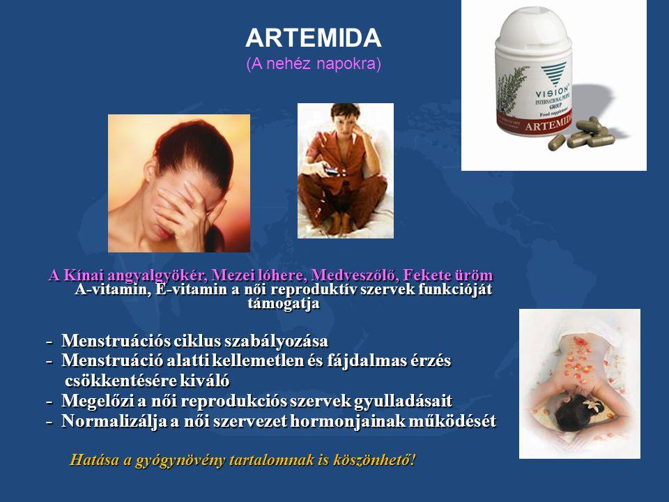 ARTEMIDA - Menstruációs ciklus szabályozása